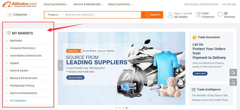 categories of alibaba products